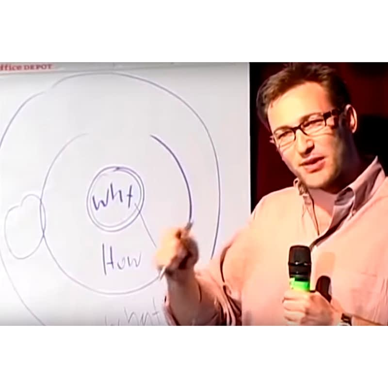 Simon Sinek – Start With Why (Video)