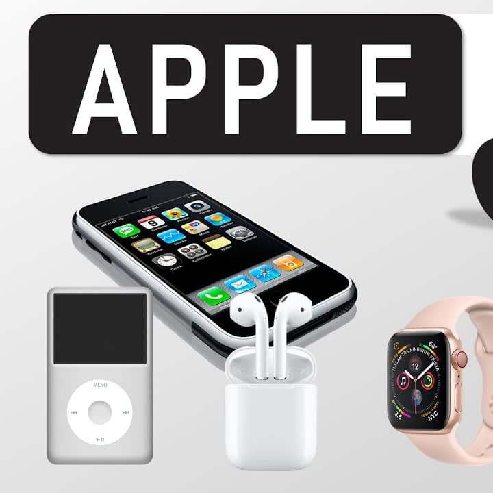 What is the future of Apple? (Video)